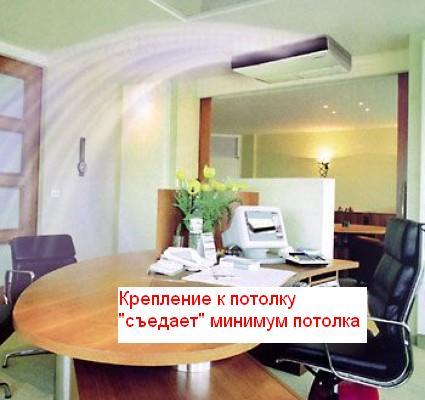 кондиционер напольно потолочного типа