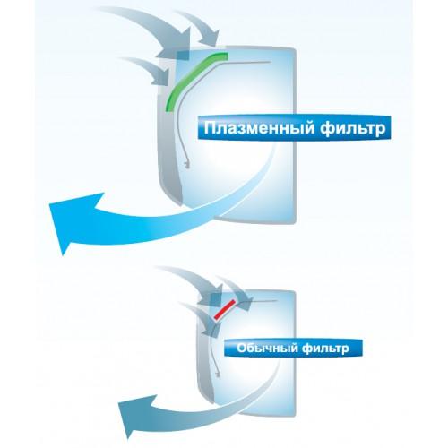 Плазменный фильтр кондиционера