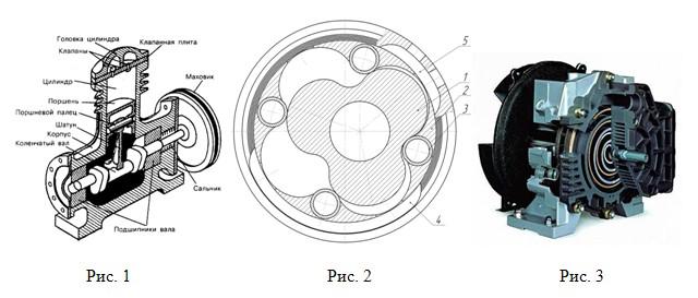 Схема компрессора кондиционера